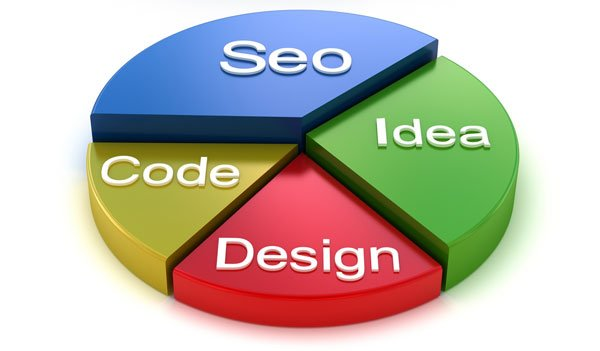 Complete Business Solution with Experts of SEO and Web Design